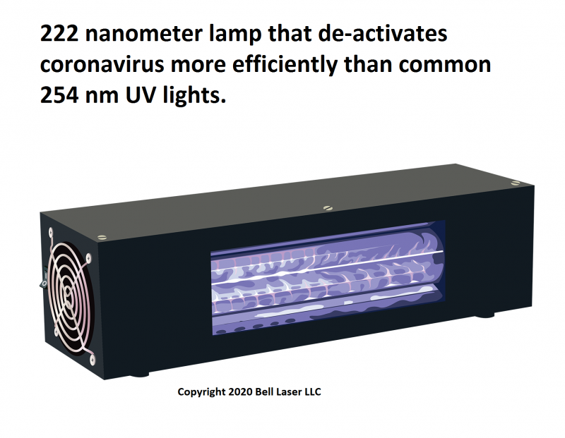 Mahoney 222 nm excimer lamp UV light for novel coronavirus disinfection