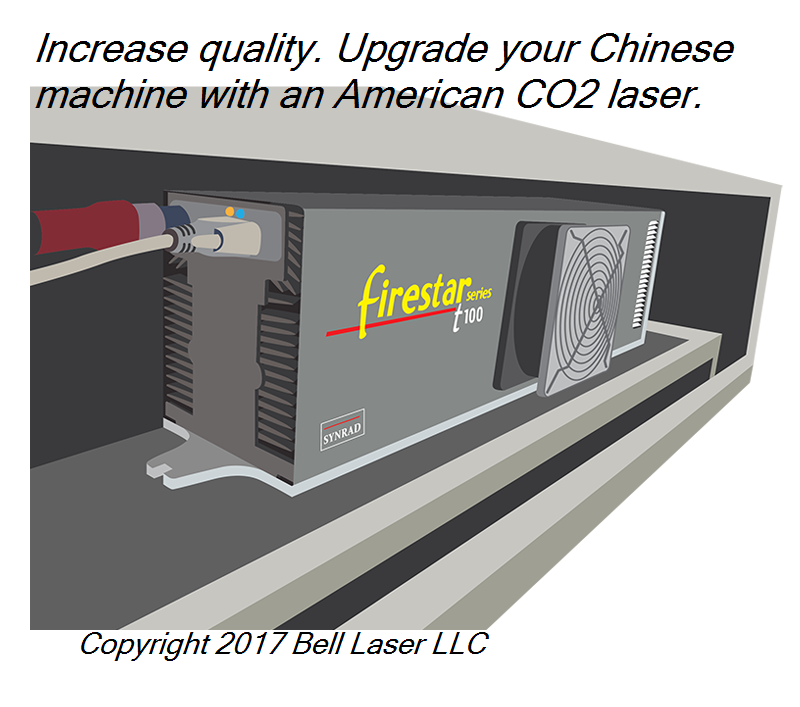 Synrad T100 installed in Chinese Laser Machine