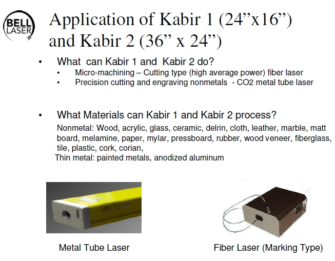Select CO2 glass tube or CO2 metal tube laser