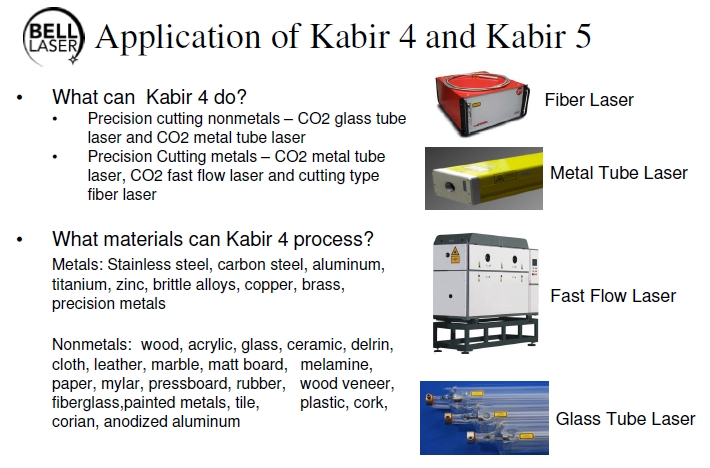 200 watt Fiber Laser, 500 watt CO2 laser machinery