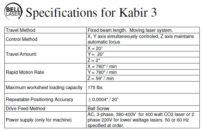 Specifications for Kabir 3