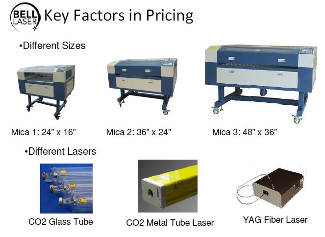 Enclosed CO2 Laser Engraving and Cutting Laser Machinery
