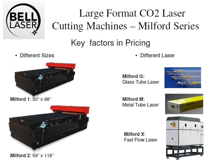Milford Series Large Format CO2 Laser Cutting Machines